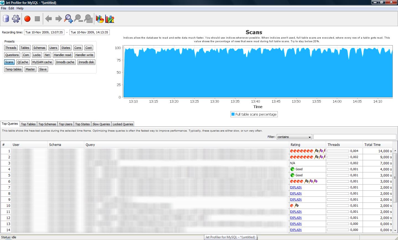 MySQL Queries optimieren mit dem Jet Profiler
