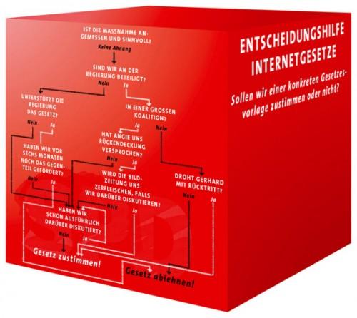 Entscheidungshilfe-Internetgesetze-Der-Sinneswandel-der-SPD