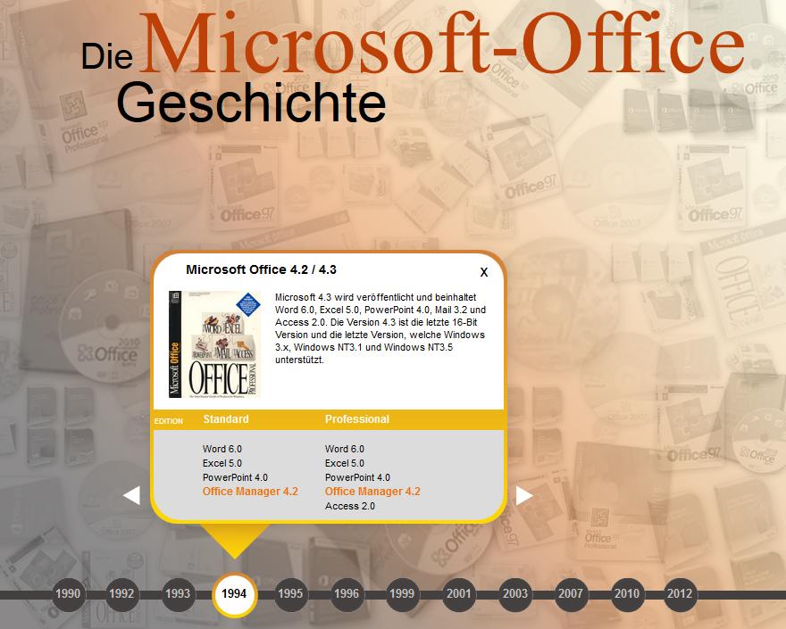 Microsoft Office: eine Historie von 1989 bis 2013
