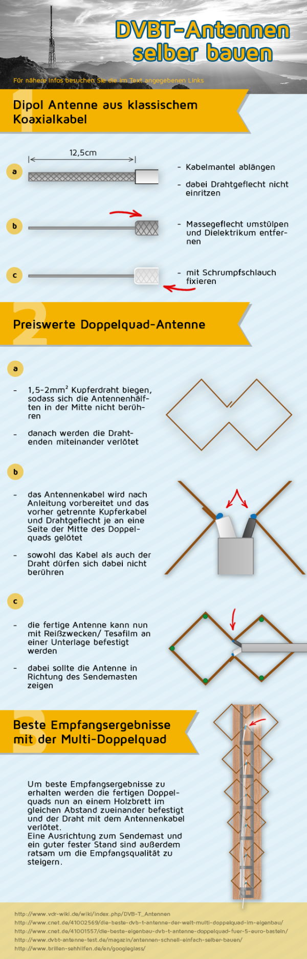 infografik-antennen