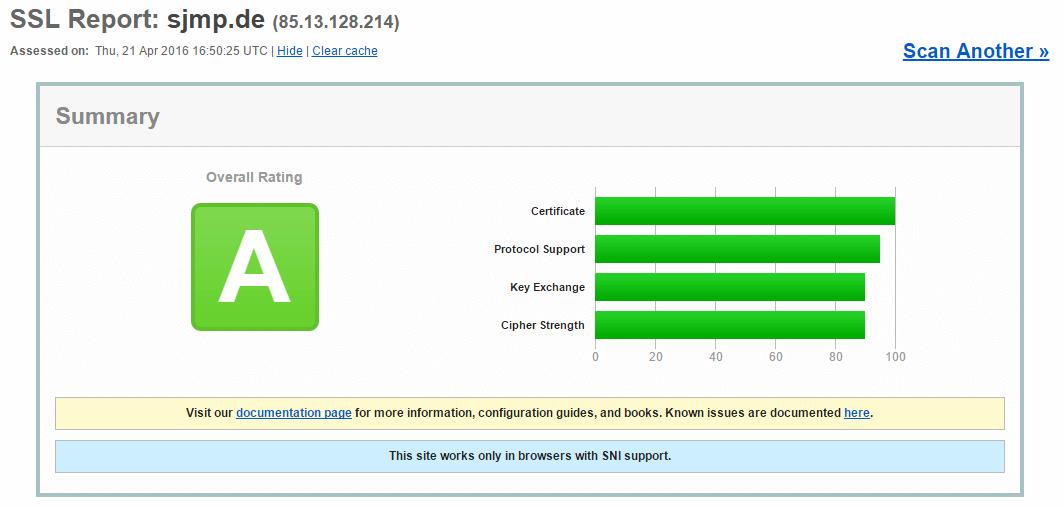 sjmp.de ab sofort per SSL verschlüsselt